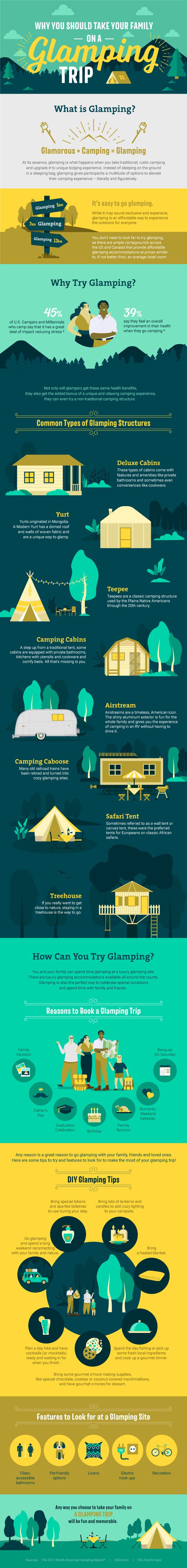 koa-infographic-glamping